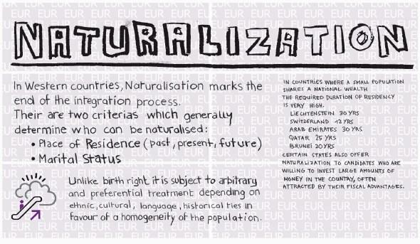 naturalization - vincent plisson